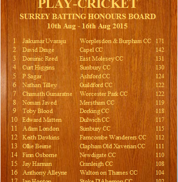 Surrey Honours Board 16 August 2015 Ian Hopton