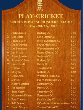 James on the Surrey Honours Board