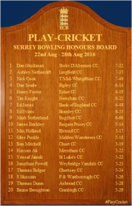 Dan Gluckman Honours Board 27th August 2016
