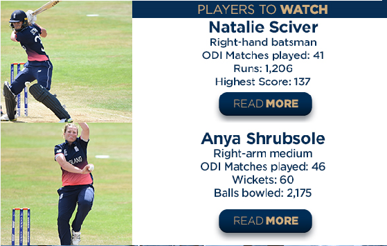 Nat Sciver One to Watch