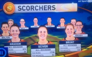Nat Perth Scorchers Women