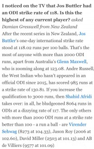 Highest ODI Strike Rates - CricInfo