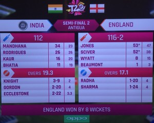 World T20 Semi England Minicard