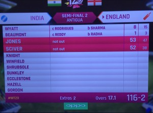 World T20 Semi England Scorecard