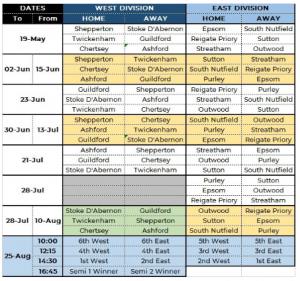 Surrey Slam 2019 Fixtures