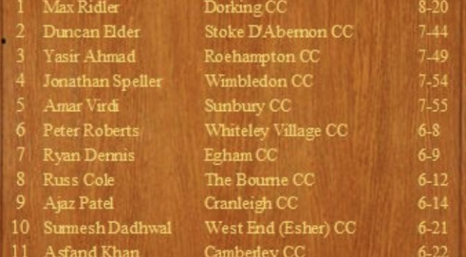 Duncs on the Surrey Honours Board